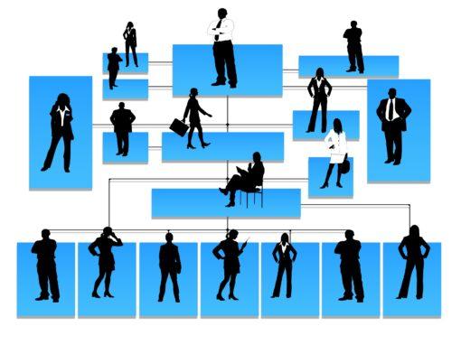 公司结构 / 公司結構